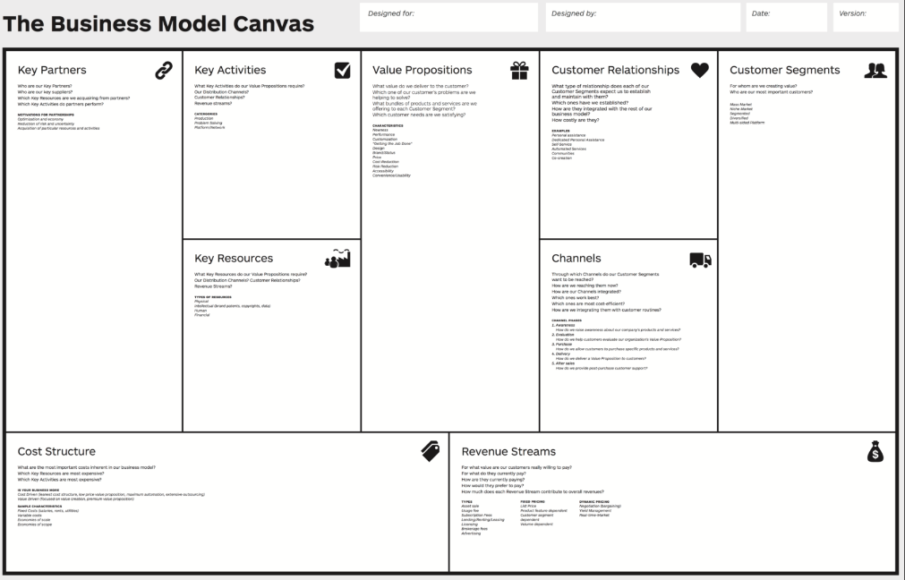 business model canvas for product strategy